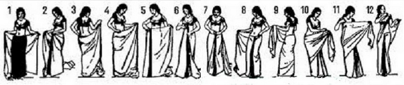 Tips to drape a saree, Different styles to wear a saree
